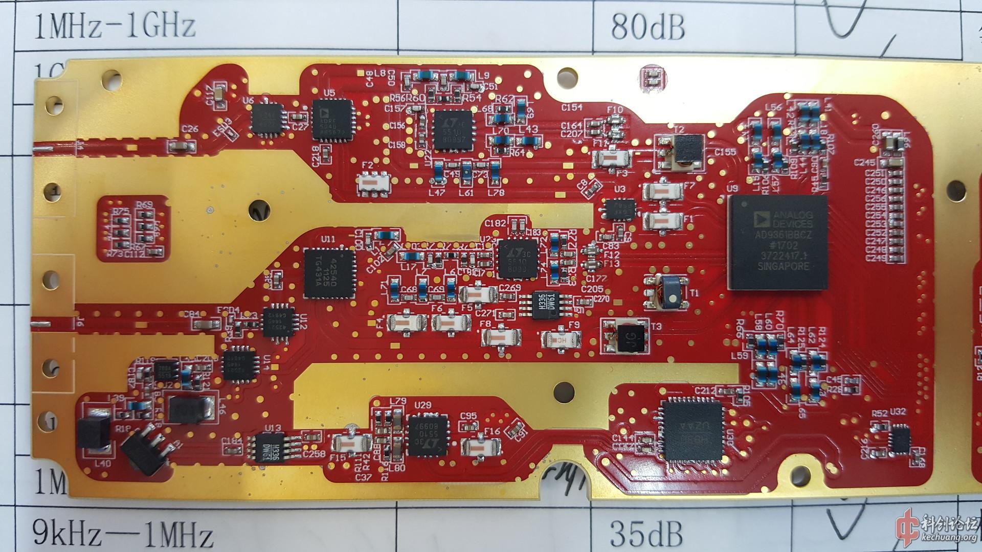 新坑:基于AD9361的手持监测侦察接收机- 科创